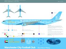 Manchester city football club, Etihad, Flugzeuglackierung, Sonderlackierung, Airbrushdesign, Airbrushlackierung, Designlackierung, Flugzeug, Paintshop, Livery, blue moon rising, Mond, CI, CI Lackierung, Airbrusher Martin Dippel